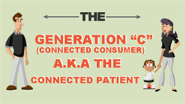 "Dentist Marketing Success Requires That You MUST Understand The ""New"" New Patients... Introducing the Gen-C Patient"