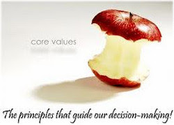 Core Values – Business Jargon or Real Direction?