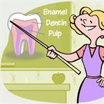 """5 """"Eroders"""" of Tooth Enamel"""