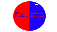 Entrepreneur Tip #51 – How to Hire to Increase Profitability