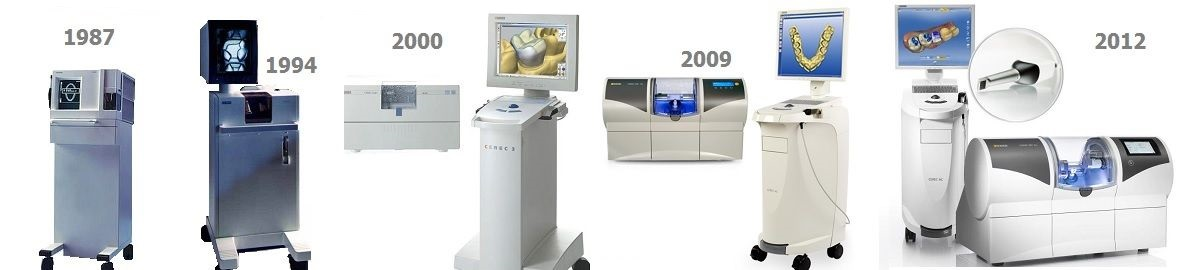 What's the difference between a new and used CEREC?