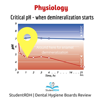 Q: The critical pH for enamel demineralization is: