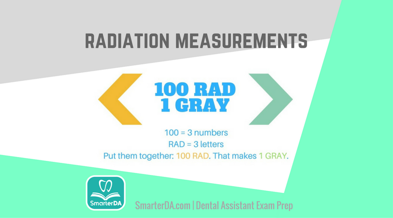 Q: Using radiation measuring system conversion, 1 Gray is equal to how many rad?