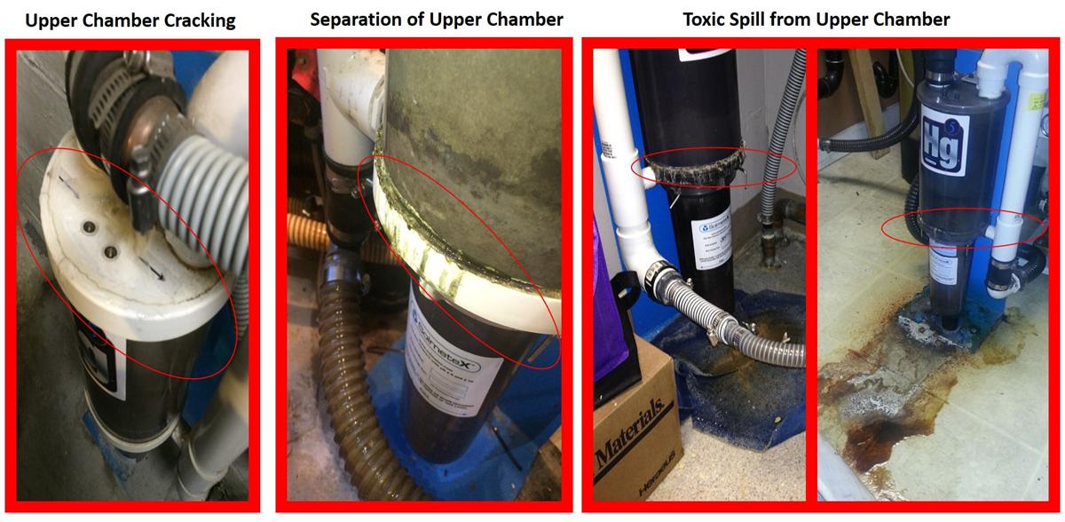 Amalgam Separator User Manual Breakdown: SolmeteX Hg5® – Part 2 Inspection and Troubleshooting