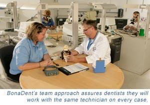 Corporate Profile: BonaDent & Danaren - Dentaltown
