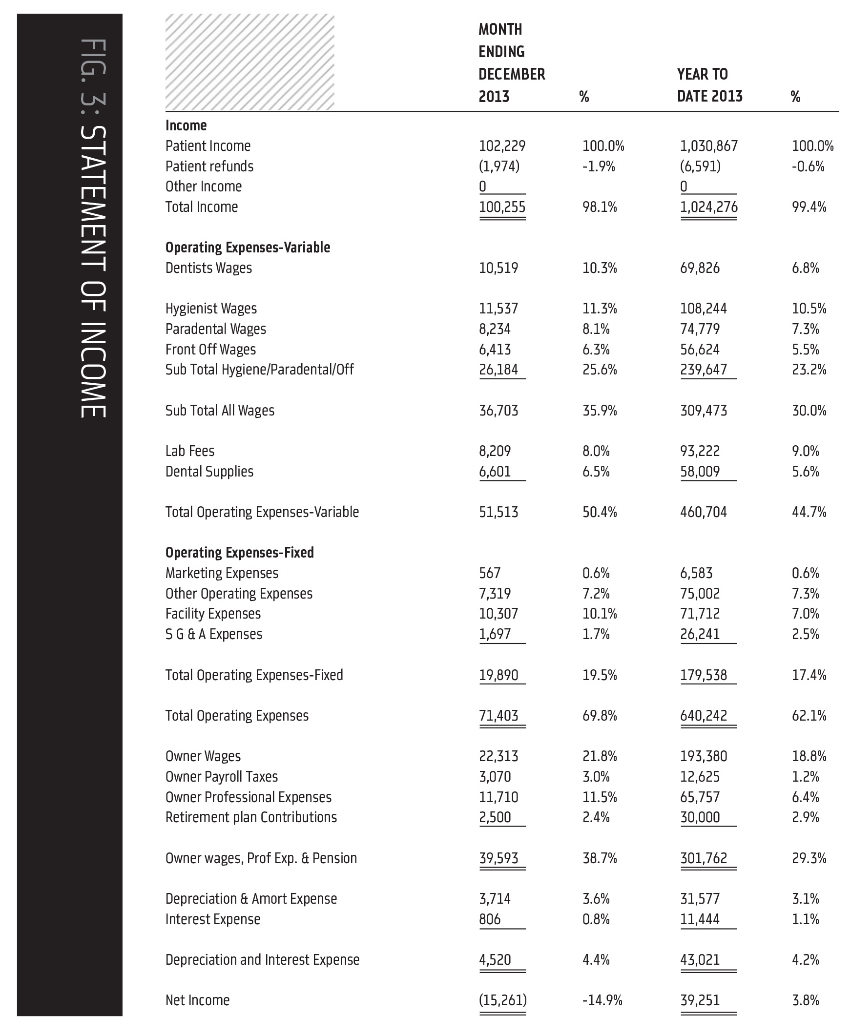 Toyota Financial Statement