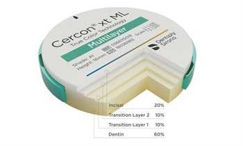 Cercon Xt ML Now Available Exclusively Through Dentsply Sirona