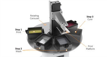 Glidewell and Structo Announce Integration of the Velox Desktop 3-D Printer Into Glidewell.io