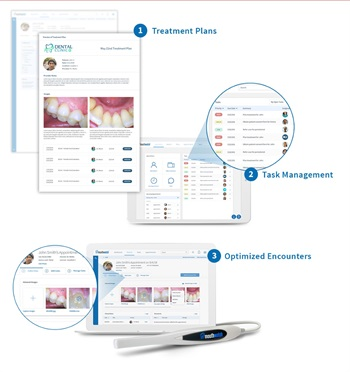MouthWatch Launching TeleDent 2.0 During CDS 2019